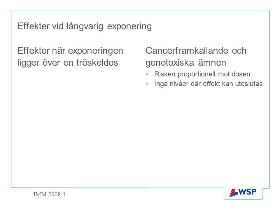Effekter vid långvarig exponering Effekter när exponeringen ligger över en tröskeldos Cancerframkallande och genotoxiska ämnen  Risken proportionell mot dosen  Inga nivåer där effekt kan uteslutas IMM 2008:1