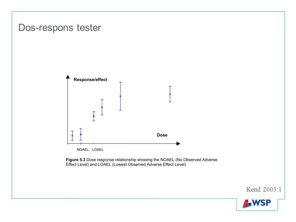 Dos-respons tester KemI 2003:1