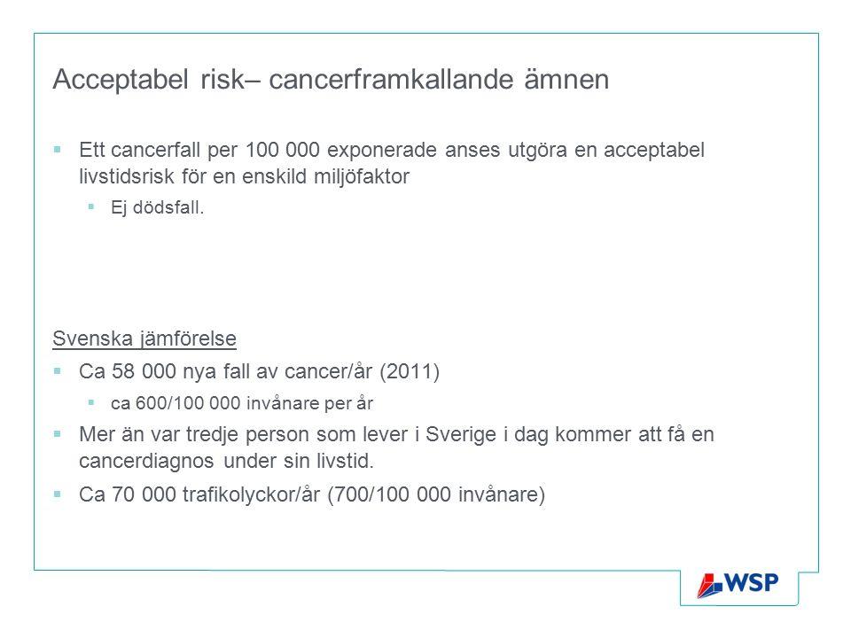 Acceptabel risk– cancerframkallande ämnen  Ett cancerfall per 100 000 exponerade anses utgöra en acceptabel livstidsrisk för en enskild miljöfaktor  Ej dödsfall.