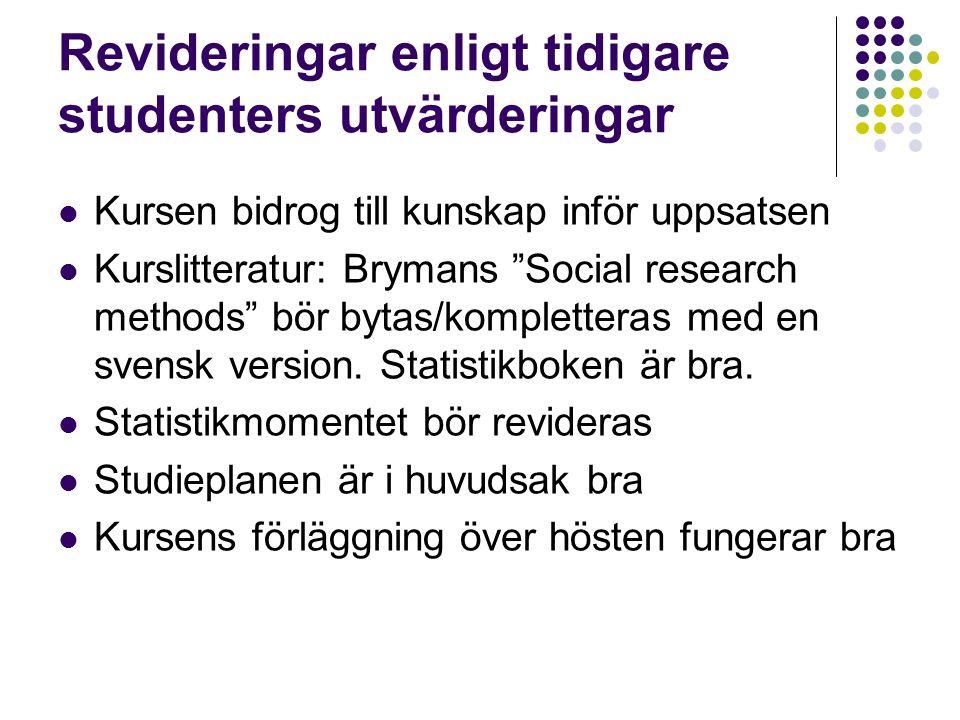 Revideringar enligt tidigare studenters utvärderingar Kursen bidrog till kunskap inför uppsatsen Kurslitteratur: Brymans Social research methods bör bytas/kompletteras med en svensk version.