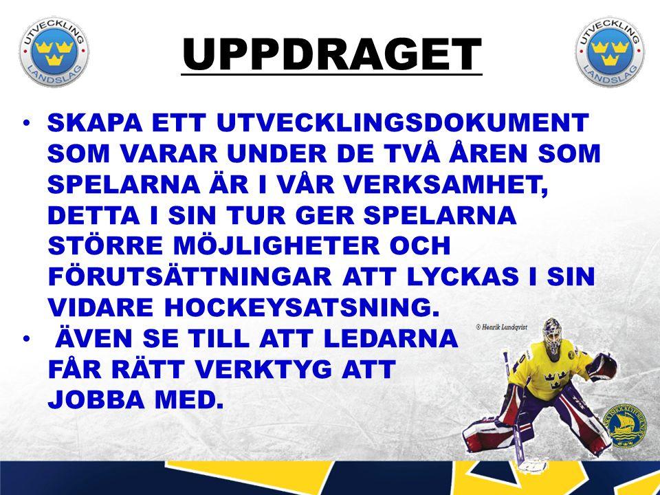 NYSTARTEN TV PUCKARE 2013 FICK BARA 4 MÅN MED DET NYA DOKUMENTET.