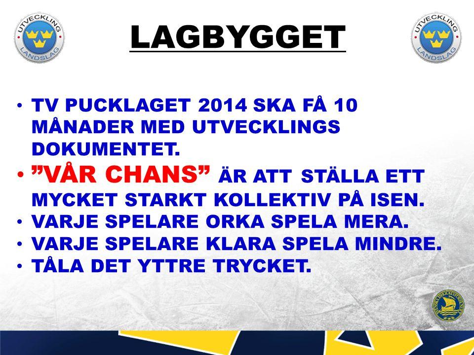 LAGBYGGET TV PUCKLAGET 2014 SKA FÅ 10 MÅNADER MED UTVECKLINGS DOKUMENTET.