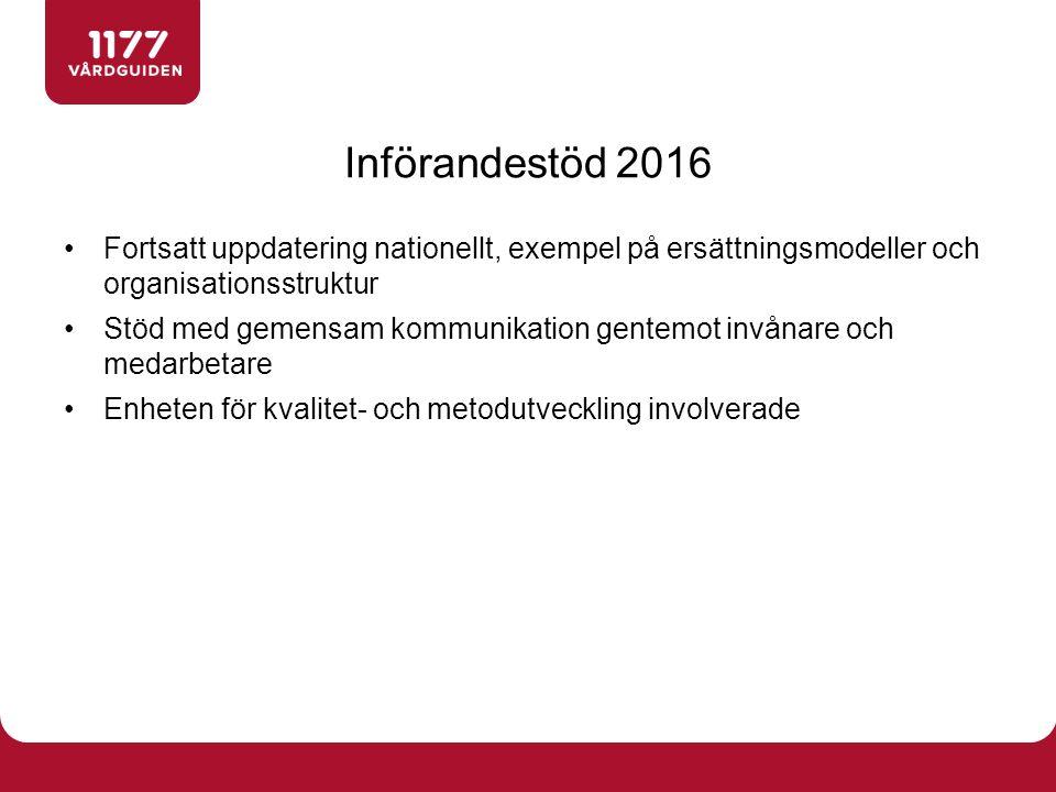 Fortsatt uppdatering nationellt, exempel på ersättningsmodeller och organisationsstruktur Stöd med gemensam kommunikation gentemot invånare och medarbetare Enheten för kvalitet- och metodutveckling involverade Införandestöd 2016