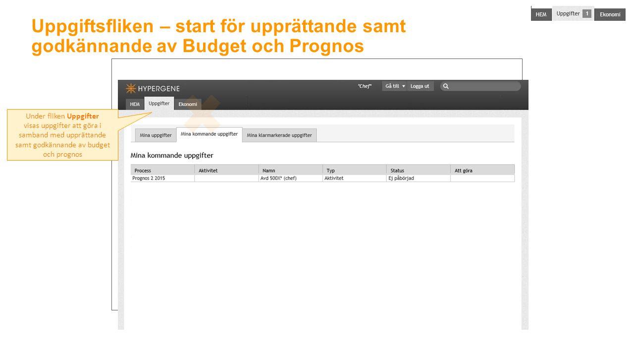 Uppgiftsfliken – start för upprättande samt godkännande av Budget och Prognos Under fliken Uppgifter visas uppgifter att göra i samband med upprättande samt godkännande av budget och prognos