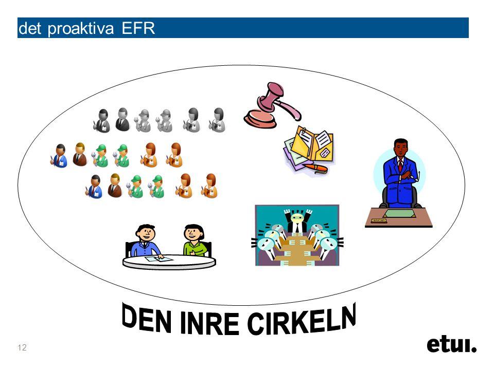 det proaktiva EFR 12