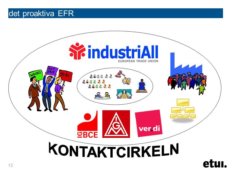 det proaktiva EFR 13