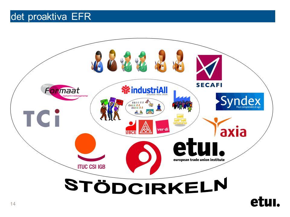 det proaktiva EFR 14