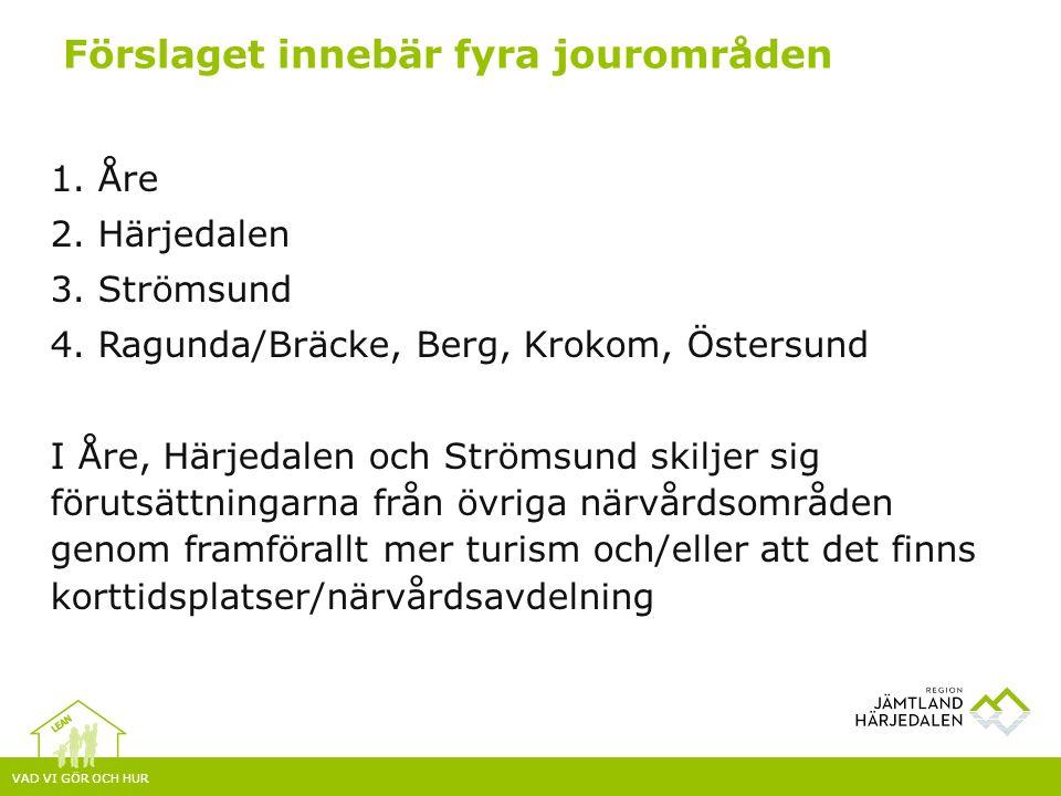 VAD VI GÖR OCH HUR 1. Åre 2. Härjedalen 3. Strömsund 4. Ragunda/Bräcke, Berg, Krokom, Östersund I Åre, Härjedalen och Strömsund skiljer sig förutsättn