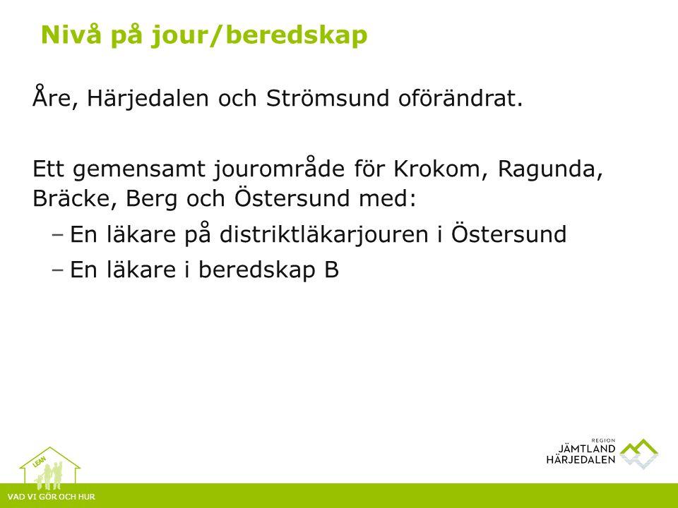 VAD VI GÖR OCH HUR Åre, Härjedalen och Strömsund oförändrat. Ett gemensamt jourområde för Krokom, Ragunda, Bräcke, Berg och Östersund med: –En läkare