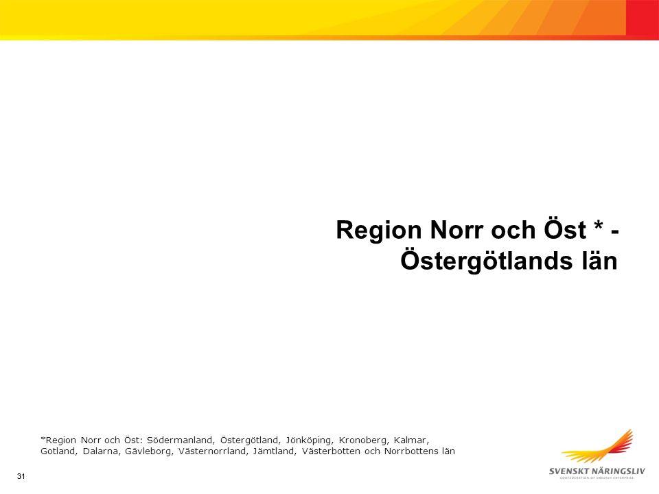 31 Region Norr och Öst * - Östergötlands län *Region Norr och Öst: Södermanland, Östergötland, Jönköping, Kronoberg, Kalmar, Gotland, Dalarna, Gävleborg, Västernorrland, Jämtland, Västerbotten och Norrbottens län