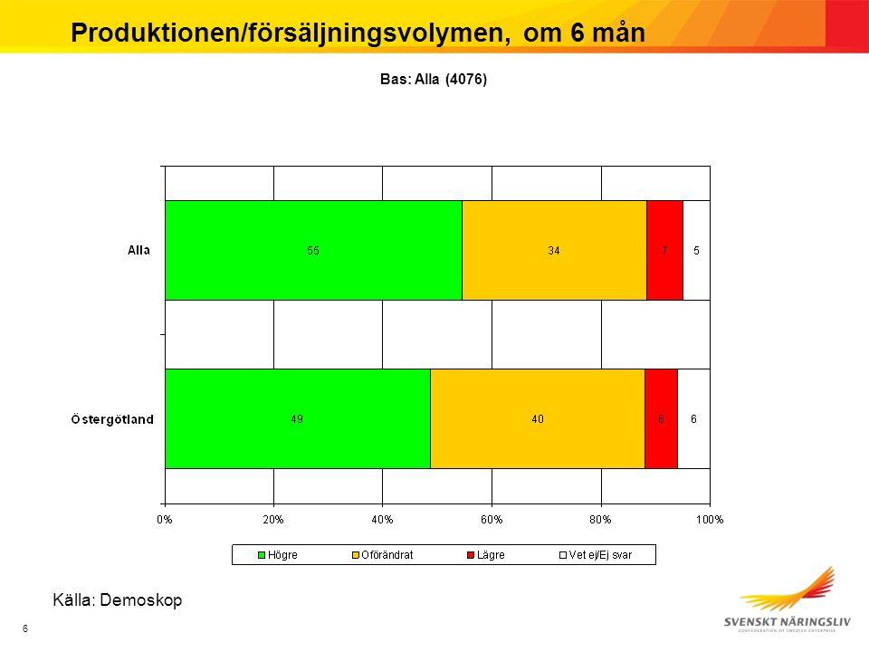 6 Produktionen/försäljningsvolymen, om 6 mån Källa: Demoskop Bas: Alla (4076)