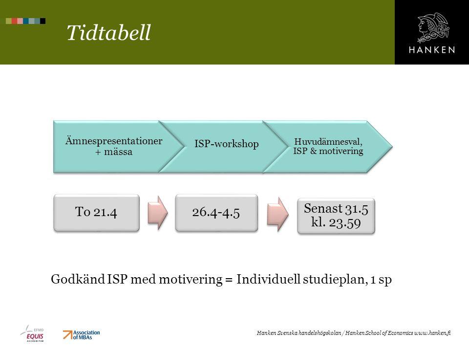 Tidtabell Hanken Svenska handelshögskolan / Hanken School of Economics www.hanken.fi To 21.426.4-4.5 Senast 31.5 kl. 23.59 Ämnespresentationer + mässa