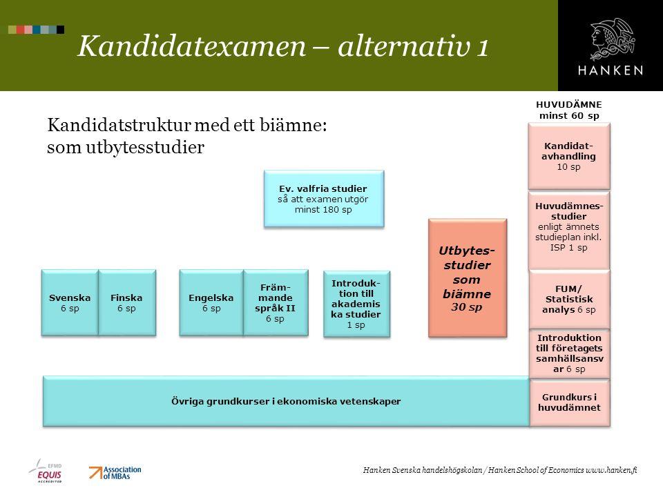 Kandidatexamen – alternativ 1 Hanken Svenska handelshögskolan / Hanken School of Economics www.hanken.fi Övriga grundkurser i ekonomiska vetenskaper G