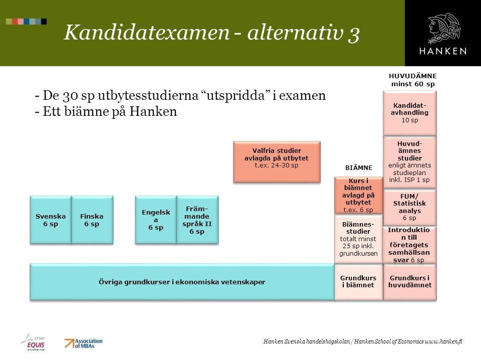 """Kandidatexamen - alternativ 3 - De 30 sp utbytesstudierna """"utspridda"""" i examen - Ett biämne på Hanken Hanken Svenska handelshögskolan / Hanken School"""
