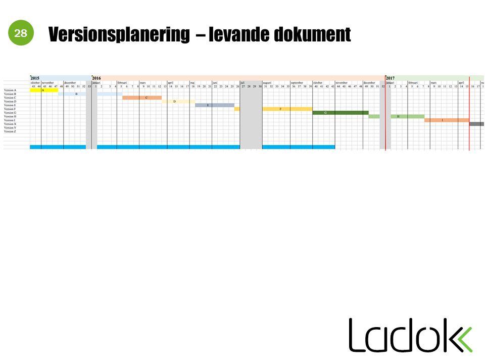 28 Versionsplanering – levande dokument