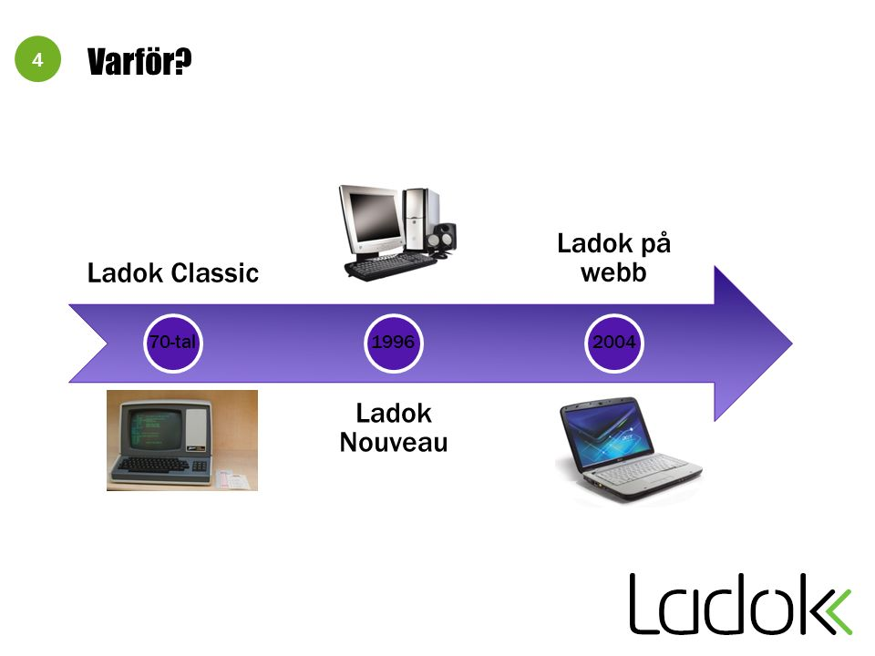 4 Varför? Ladok Classic Ladok Nouveau Ladok på webb 70-tal19962004