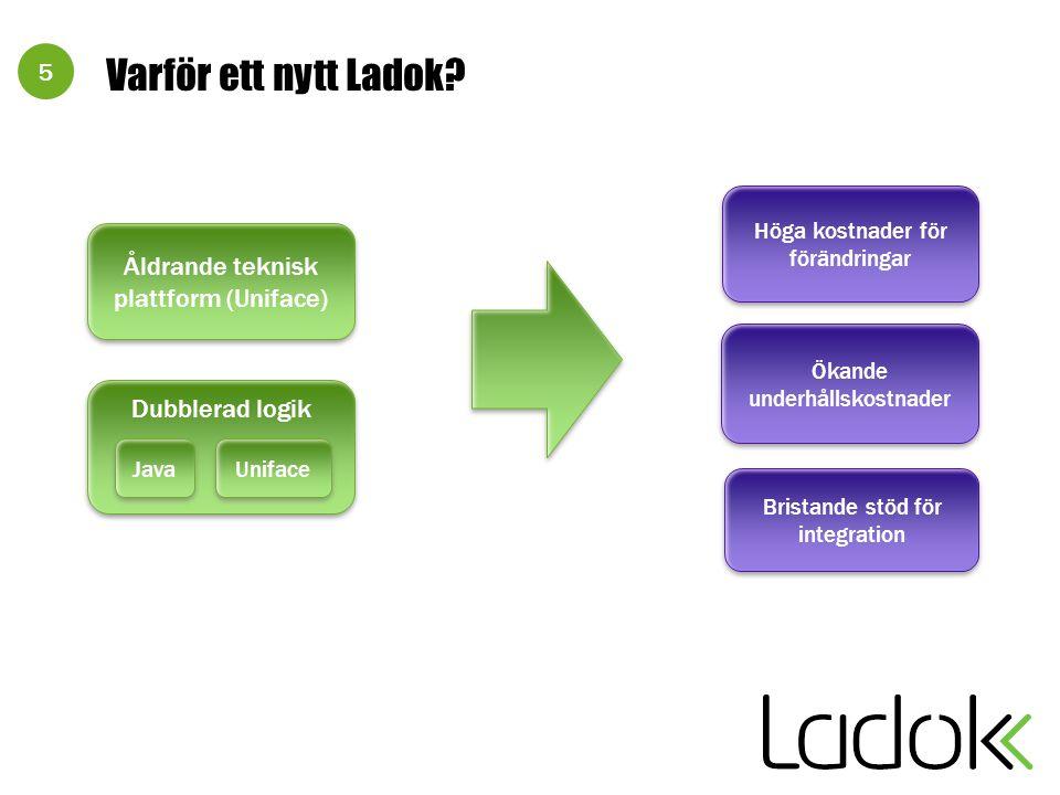 5 Varför ett nytt Ladok? Ökande underhållskostnader Höga kostnader för förändringar Bristande stöd för integration Åldrande teknisk plattform (Uniface
