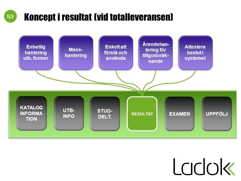 53 Koncept i resultat (vid totalleveransen) Attestera beslut i systemet Ärendehan- tering för tillgodoräk- nande Mass- hantering Enhetlig hantering utb.