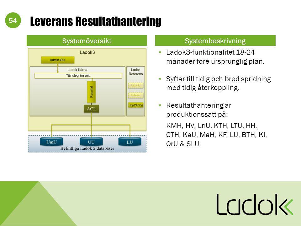 54 SystemöversiktSystembeskrivning Ladok3-funktionalitet 18-24 månader före ursprunglig plan. Syftar till tidig och bred spridning med tidig återkoppl