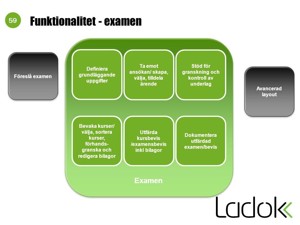 59 Examen Föreslå examen Avancerad layout Definiera grundläggande uppgifter Ta emot ansökan/ skapa, välja, tilldela ärende Bevaka kurser/ välja, sorte