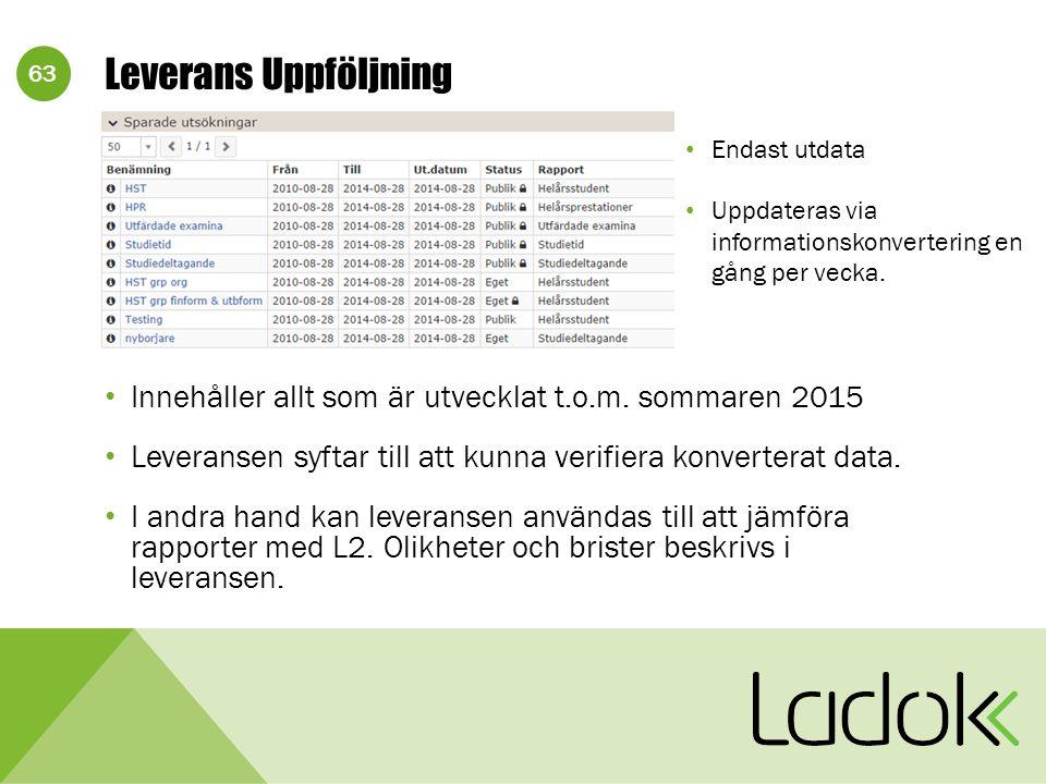 63 Leverans Uppföljning Innehåller allt som är utvecklat t.o.m. sommaren 2015 Leveransen syftar till att kunna verifiera konverterat data. I andra han