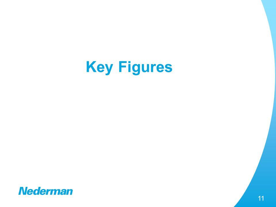 11 Key Figures
