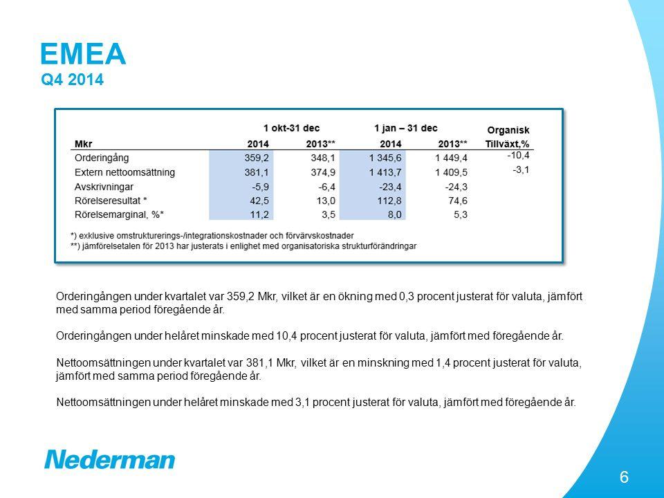 6 EMEA Q4 2014 Orderingången under kvartalet var 359,2 Mkr, vilket är en ökning med 0,3 procent justerat för valuta, jämfört med samma period föregående år.