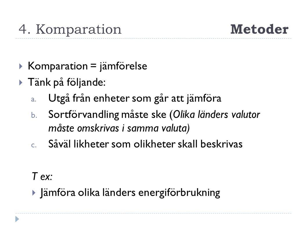4. Komparation Metoder  Komparation = jämförelse  Tänk på följande: a. Utgå från enheter som går att jämföra b. Sortförvandling måste ske (Olika län