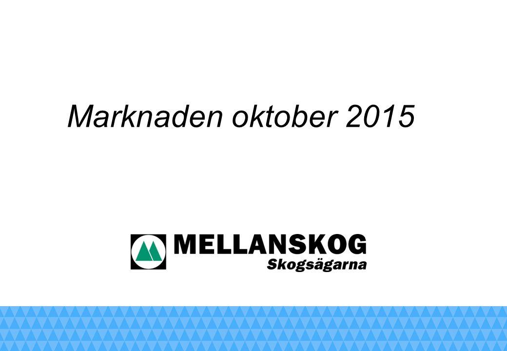 Marknaden oktober 2015