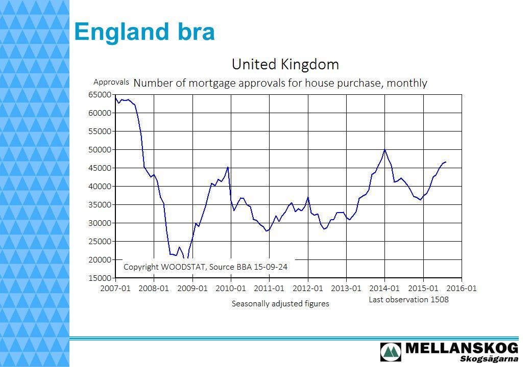 England bra