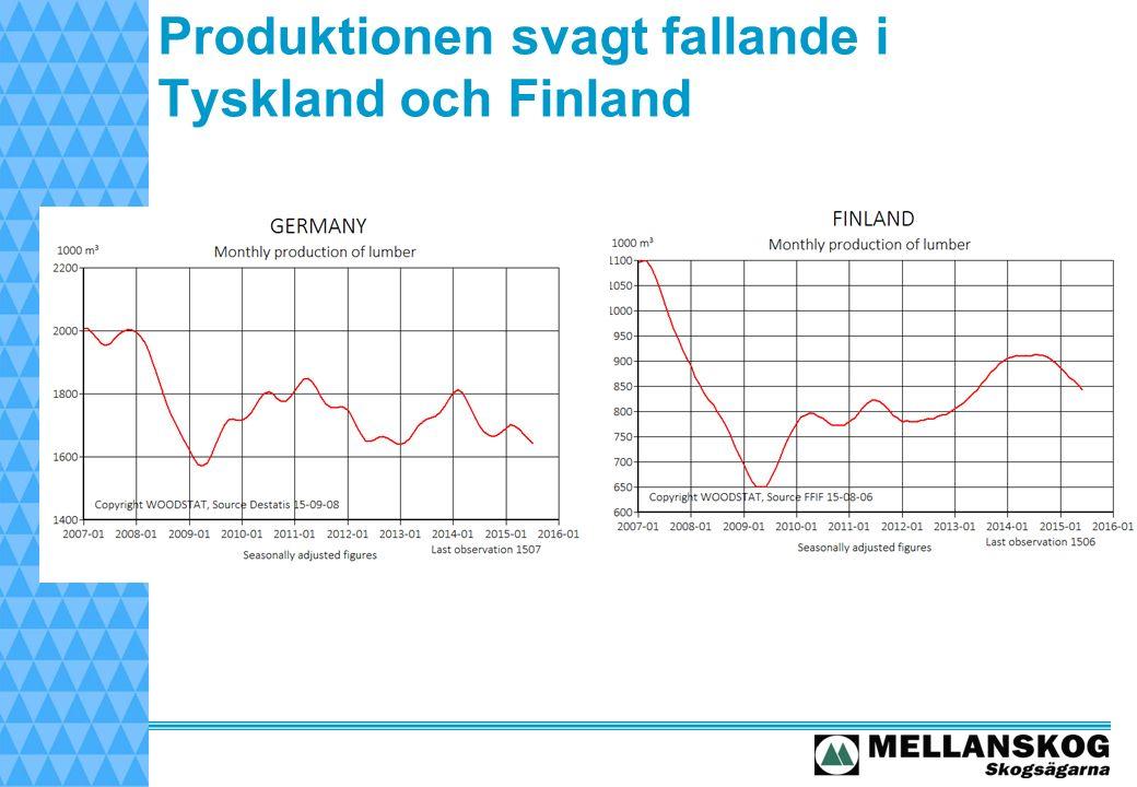 Produktionen svagt fallande i Tyskland och Finland
