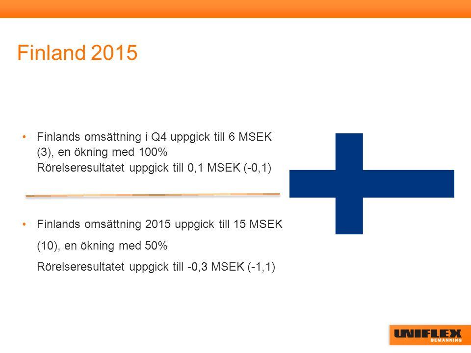 Finland 2015 Finlands omsättning i Q4 uppgick till 6 MSEK (3), en ökning med 100% Rörelseresultatet uppgick till 0,1 MSEK (-0,1) Finlands omsättning 2015 uppgick till 15 MSEK (10), en ökning med 50% Rörelseresultatet uppgick till -0,3 MSEK (-1,1)
