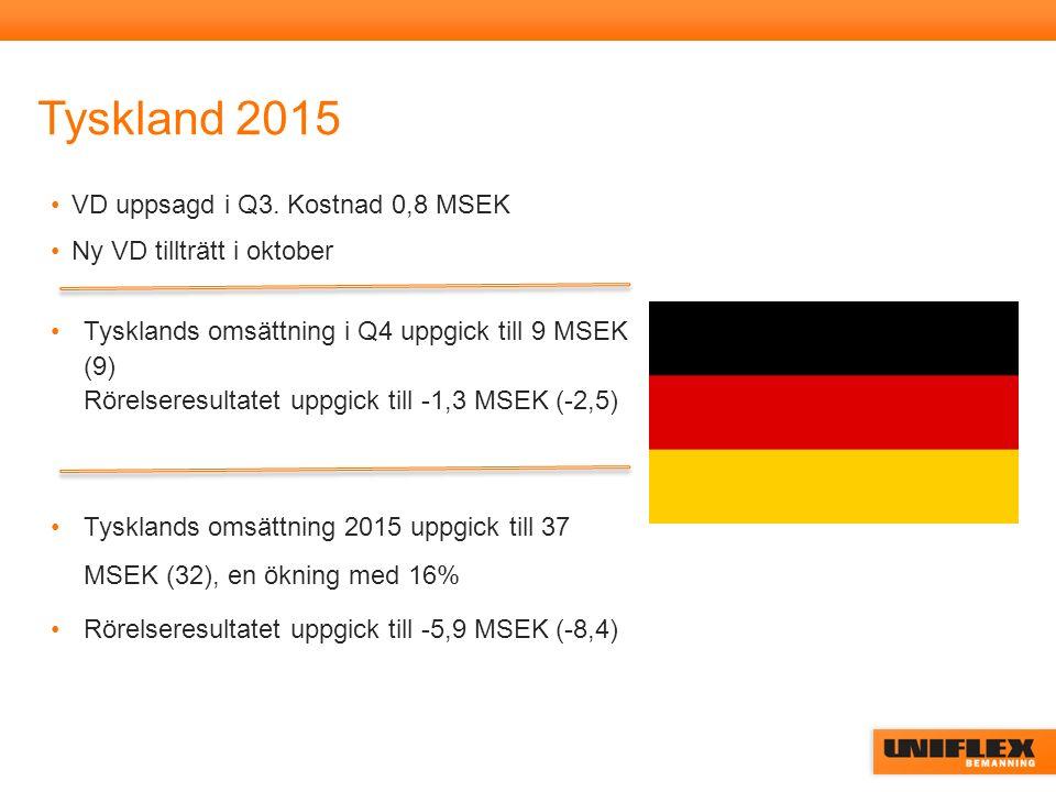 Tyskland 2015 VD uppsagd i Q3.