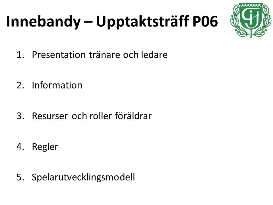 Innebandy – Upptaktsträff P06 1.Presentation tränare och ledare 2.Information 3.Resurser och roller föräldrar 4.Regler 5.Spelarutvecklingsmodell