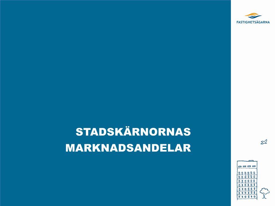 STADSKÄRNORNAS MARKNADSANDELAR