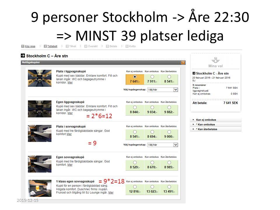 9 personer Stockholm -> Åre 22:30 => MINST 39 platser lediga = 2*6=12 = 9 = 9*2=18 2015-12-15