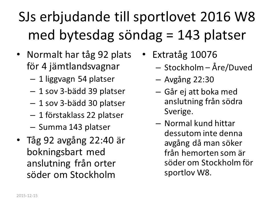 SJs erbjudande till sportlovet 2016 W8 med bytesdag söndag = 143 platser Normalt har tåg 92 plats för 4 jämtlandsvagnar – 1 liggvagn 54 platser – 1 sov 3-bädd 39 platser – 1 sov 3-bädd 30 platser – 1 förstaklass 22 platser – Summa 143 platser Tåg 92 avgång 22:40 är bokningsbart med anslutning från orter söder om Stockholm Extratåg 10076 – Stockholm – Åre/Duved – Avgång 22:30 – Går ej att boka med anslutning från södra Sverige.