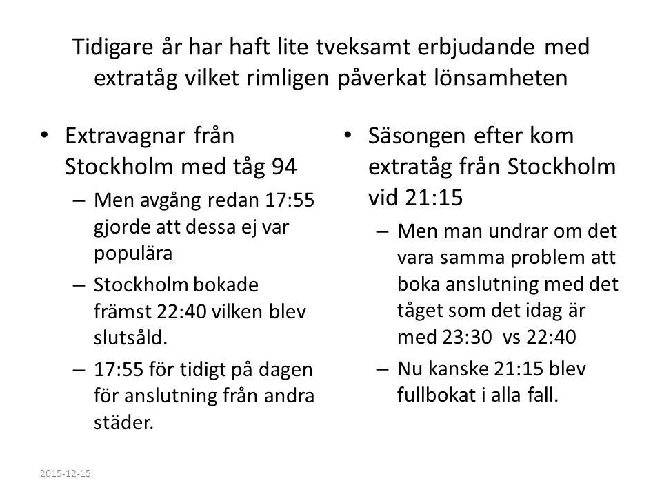 Tidigare år har haft lite tveksamt erbjudande med extratåg vilket rimligen påverkat lönsamheten Extravagnar från Stockholm med tåg 94 – Men avgång redan 17:55 gjorde att dessa ej var populära – Stockholm bokade främst 22:40 vilken blev slutsåld.