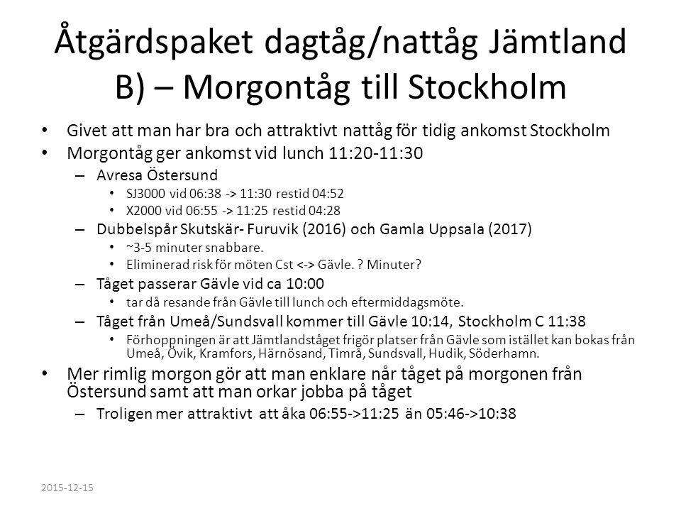 Åtgärdspaket dagtåg/nattåg Jämtland B) – Morgontåg till Stockholm Givet att man har bra och attraktivt nattåg för tidig ankomst Stockholm Morgontåg ger ankomst vid lunch 11:20-11:30 – Avresa Östersund SJ3000 vid 06:38 -> 11:30 restid 04:52 X2000 vid 06:55 -> 11:25 restid 04:28 – Dubbelspår Skutskär- Furuvik (2016) och Gamla Uppsala (2017) ~3-5 minuter snabbare.
