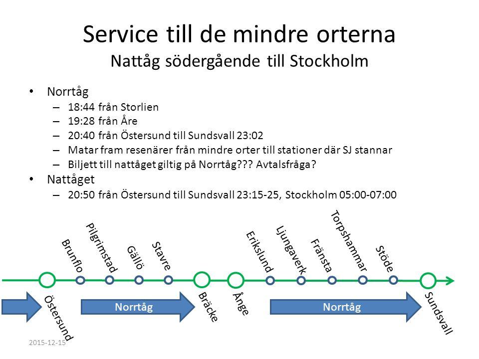 Service till de mindre orterna Nattåg södergående till Stockholm Norrtåg – 18:44 från Storlien – 19:28 från Åre – 20:40 från Östersund till Sundsvall 23:02 – Matar fram resenärer från mindre orter till stationer där SJ stannar – Biljett till nattåget giltig på Norrtåg .
