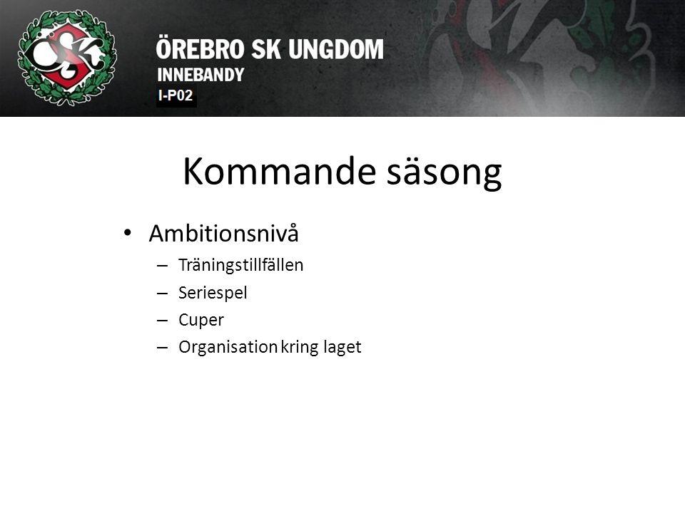 Kommande säsong Ambitionsnivå – Träningstillfällen – Seriespel – Cuper – Organisation kring laget