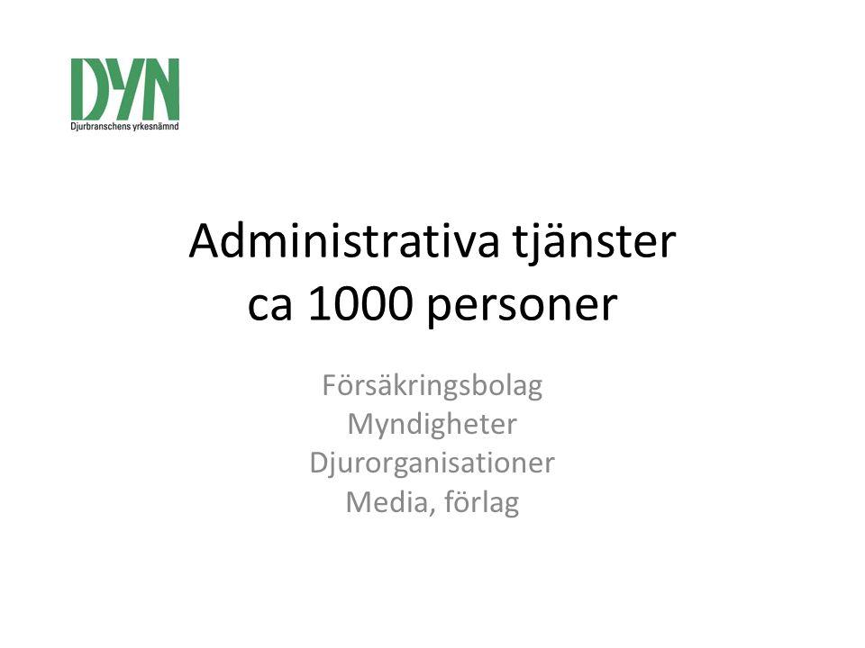 Praktiskt yrkesarbete ca 9000 personer i 3500 företag Djursjukvård Friskvård/rehabilitering Omvårdnad Övrigt