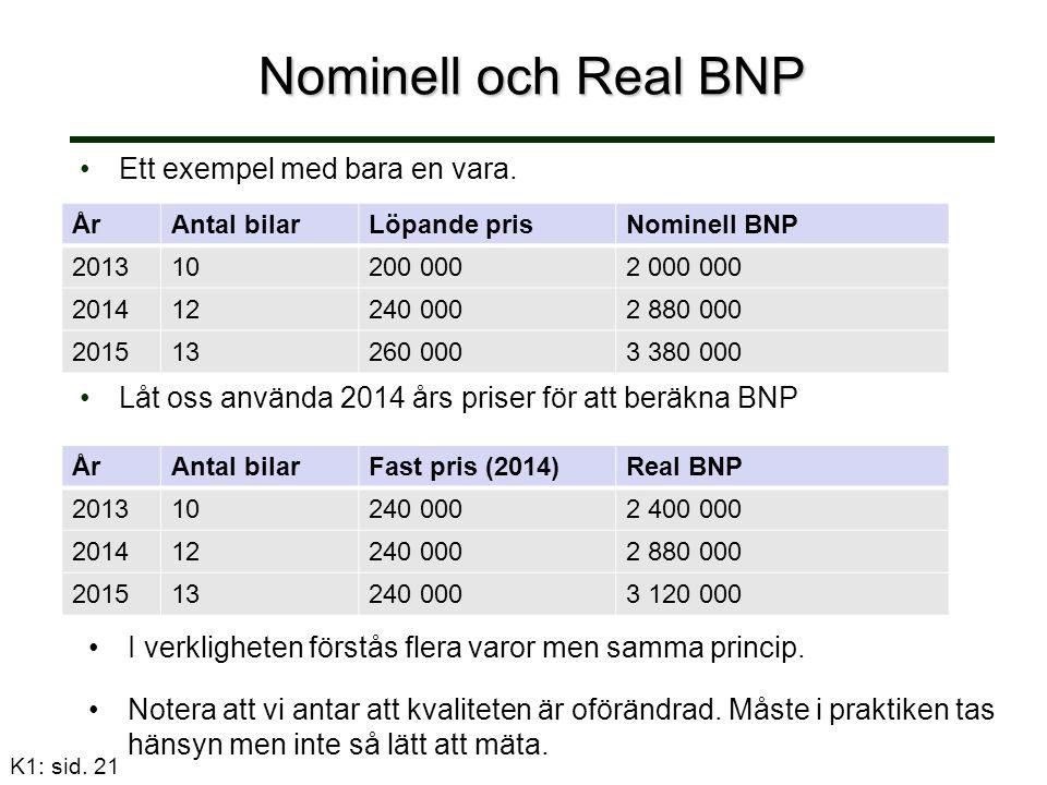 K1: sid. 21 Nominell och Real BNP Låt oss använda 2014 års priser för att beräkna BNP I verkligheten förstås flera varor men samma princip. Notera att