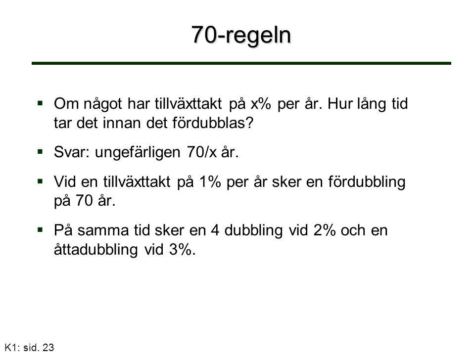 K1: sid. 23 70-regeln   Om något har tillväxttakt på x% per år. Hur lång tid tar det innan det fördubblas?   Svar: ungefärligen 70/x år.   Vid e