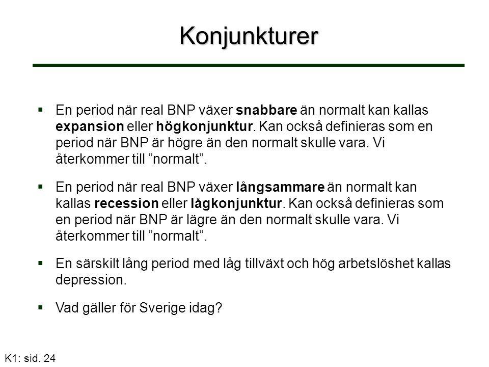 K1: sid. 24 Konjunkturer  En period när real BNP växer snabbare än normalt kan kallas expansion eller högkonjunktur. Kan också definieras som en peri