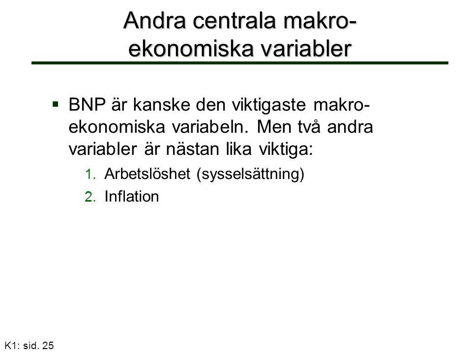 K1: sid. 25 Andra centrala makro- ekonomiska variabler   BNP är kanske den viktigaste makro- ekonomiska variabeln. Men två andra variabler är nästan
