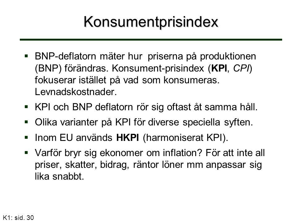 K1: sid. 30 Konsumentprisindex   BNP-deflatorn mäter hur priserna på produktionen (BNP) förändras. Konsument-prisindex (KPI, CPI) fokuserar istället