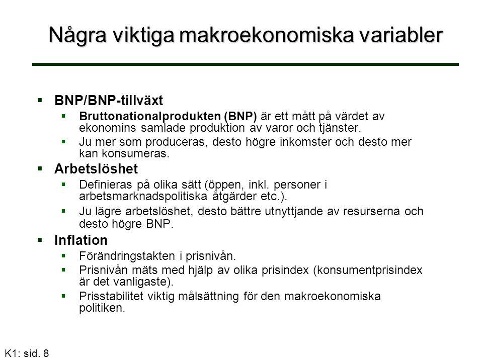 K1: sid. 8 Några viktiga makroekonomiska variabler   BNP/BNP-tillväxt   Bruttonationalprodukten (BNP) är ett mått på värdet av ekonomins samlade p