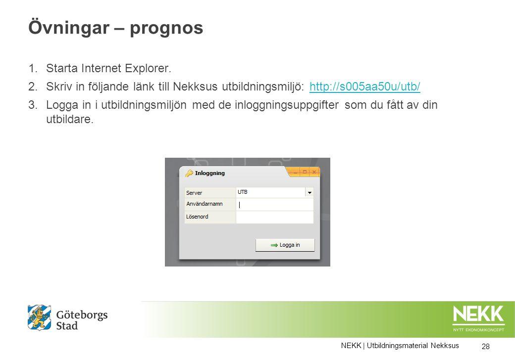 Övningar – prognos 1.Starta Internet Explorer.