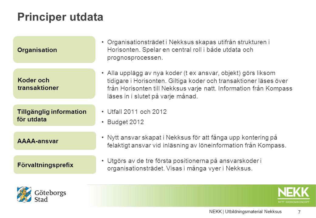 Principer utdata Organisationsträdet i Nekksus skapas utifrån strukturen i Horisonten.